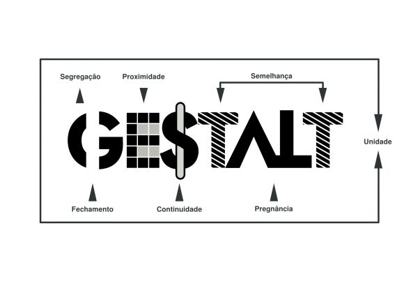 Psicoterapia della Gestalt: metodo psicoterapico post-analitico